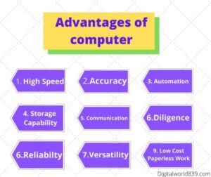 10 Advantages of using computer
