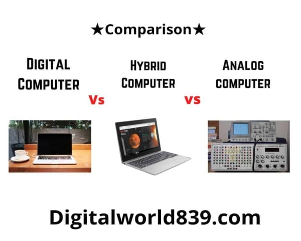 Hybrid Computer: Features, Examples, Uses and Comparison of Analog vs Digital vs Hybrid.