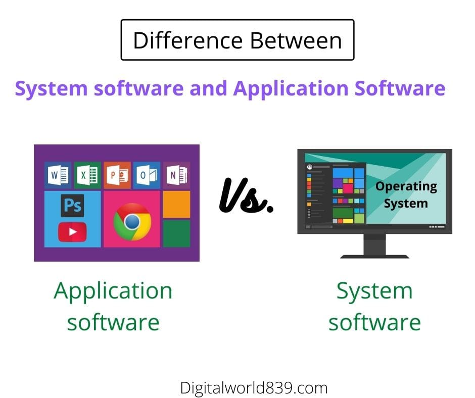 Meaning & 8 Difference Between System Software and Application Software Explained.