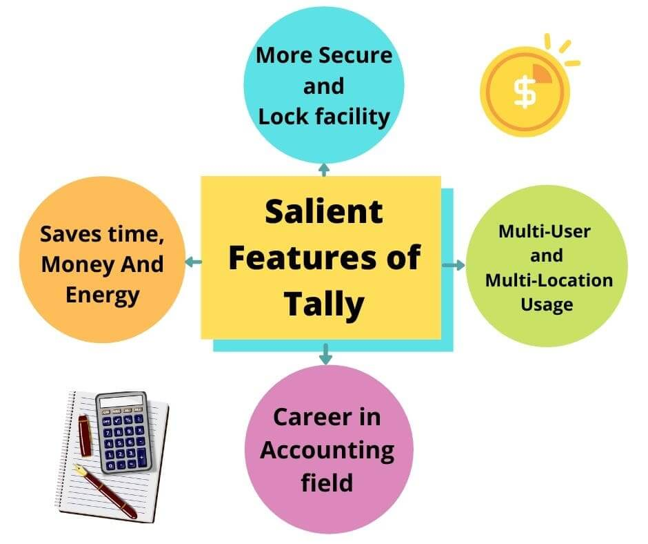 11 Best Features of Erp Tally Software with Benefits