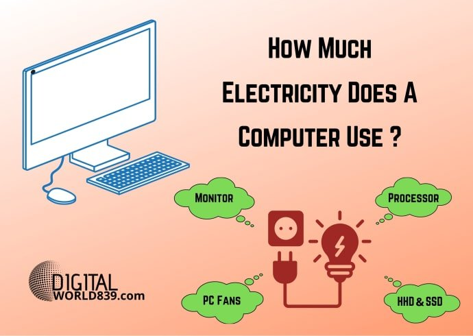How Much Electricity Does A Computer Use? » Electricity Consumption of Computer Explained.