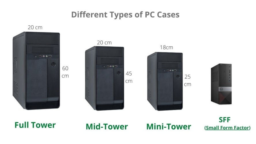 Types of Computer cases ad their sizes