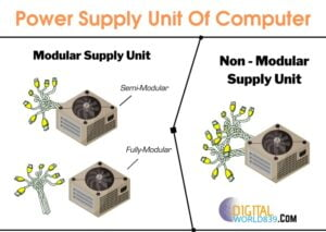 What is a Modular Power Supply and Non Modular Power Supply