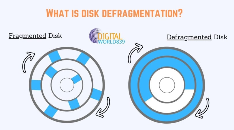 fragmented vs defragmented hard disk